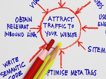 Organic Search Marketing